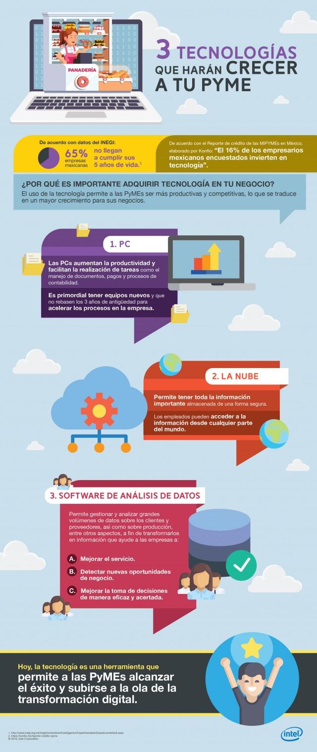 3 tecnologías para crecer tu pyme #infografia #infographic #tech
