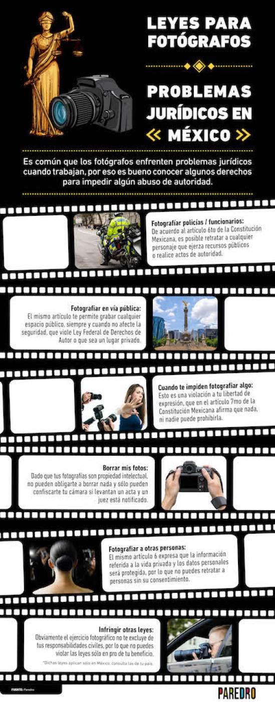 Leyes para fotógrafos: problemas jurídicos en México