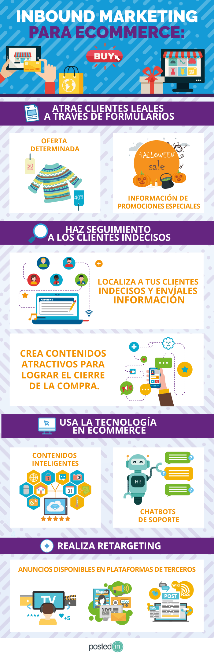 Inbound marketing para Comercio Electrónico
