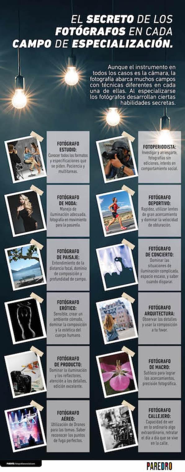 El secreto de los fotógrafos en cada campo de especialización