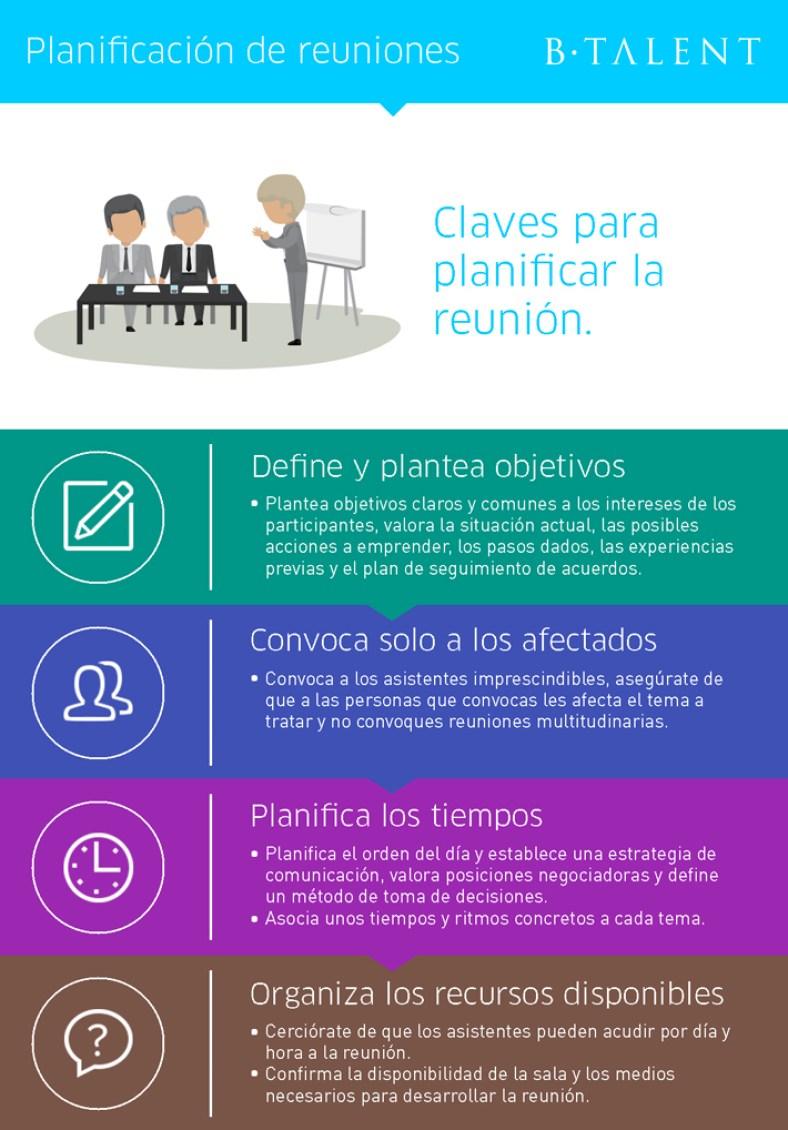 4 claves para planificar una reunión efectiva