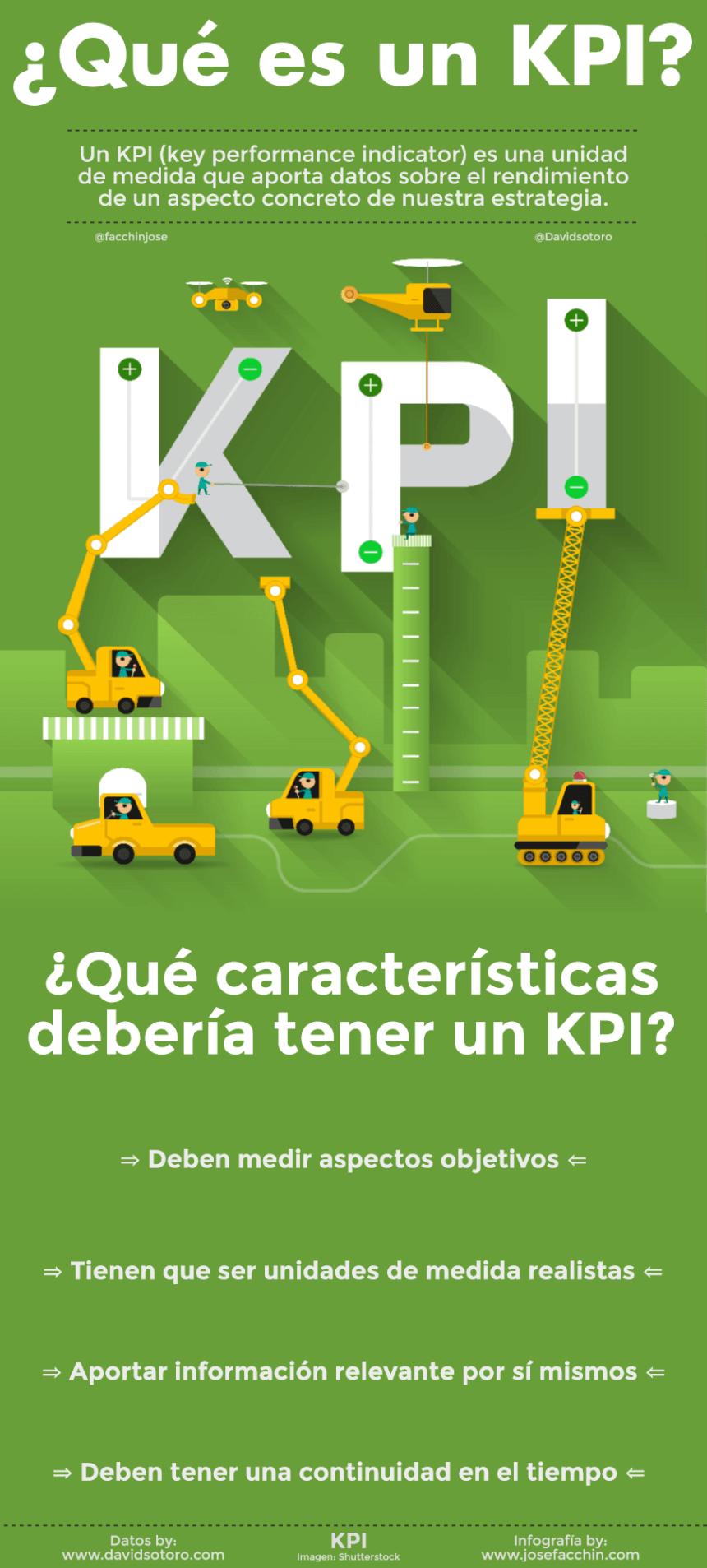 5 características de un KPI
