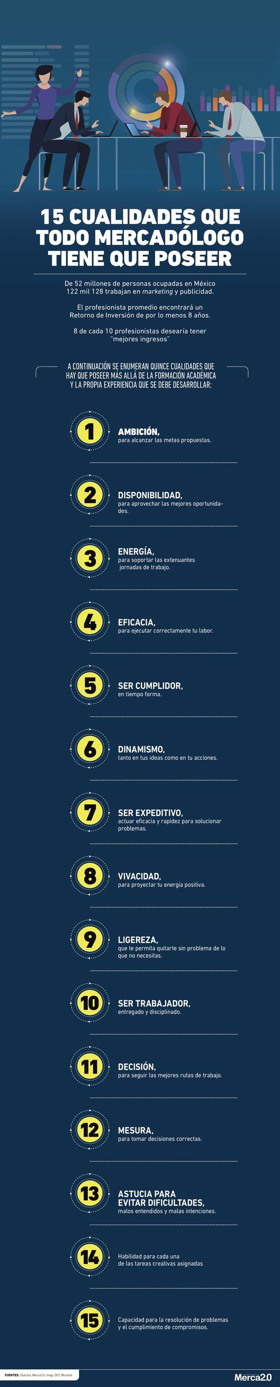 15 cualidades que un profesional de Marketing debe tener