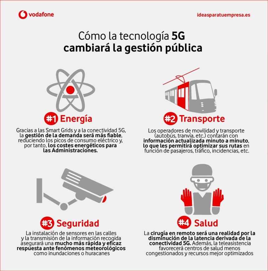 Cómo la tecnología 5G cambiará la Gestión Pública