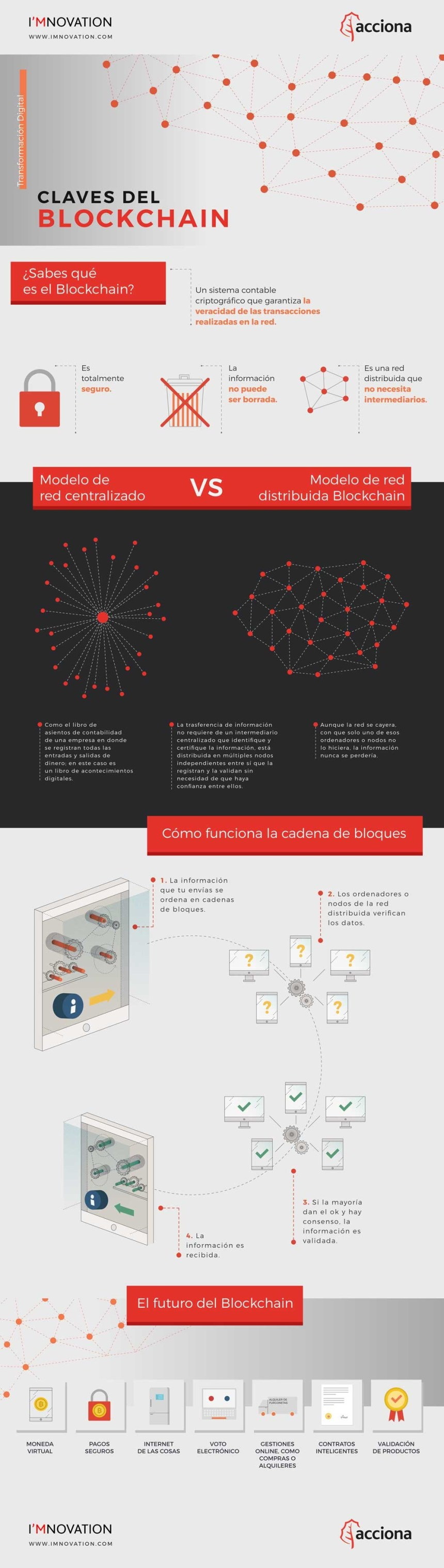 Claves del blockchain