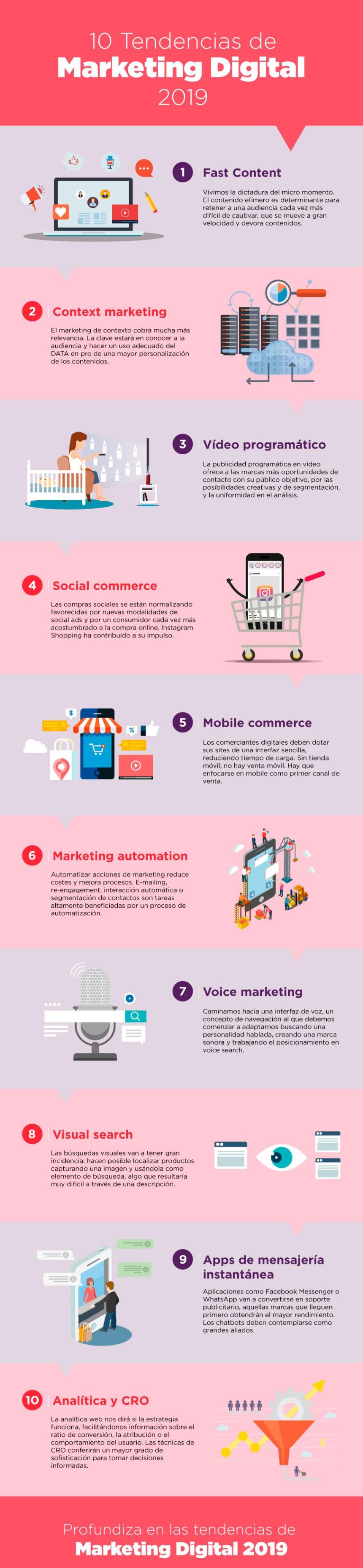 10 tendencias en Marketing Digital