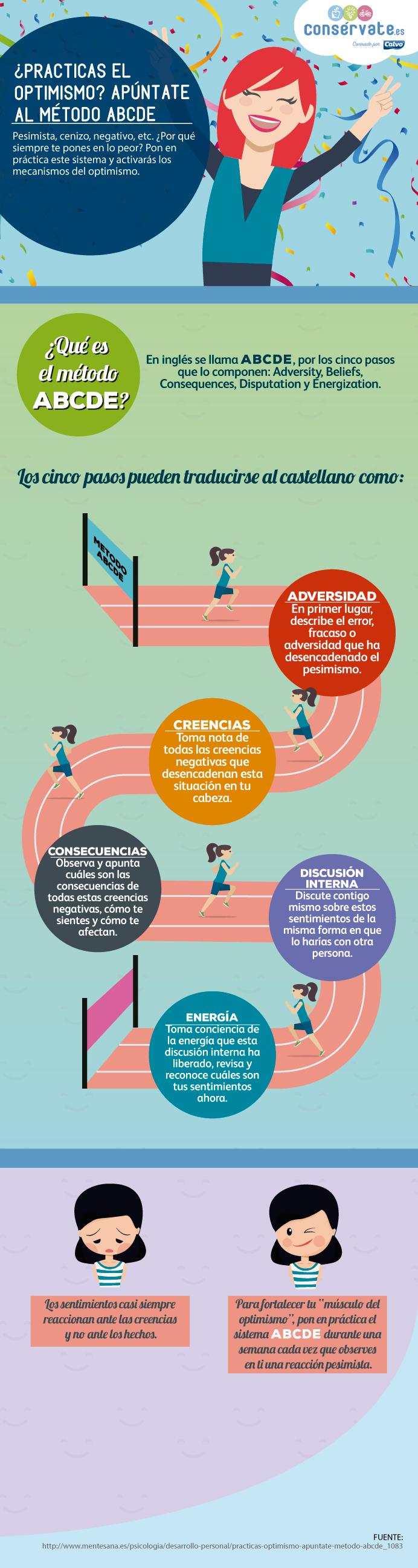 Método ABCDE para practicar el optimismo