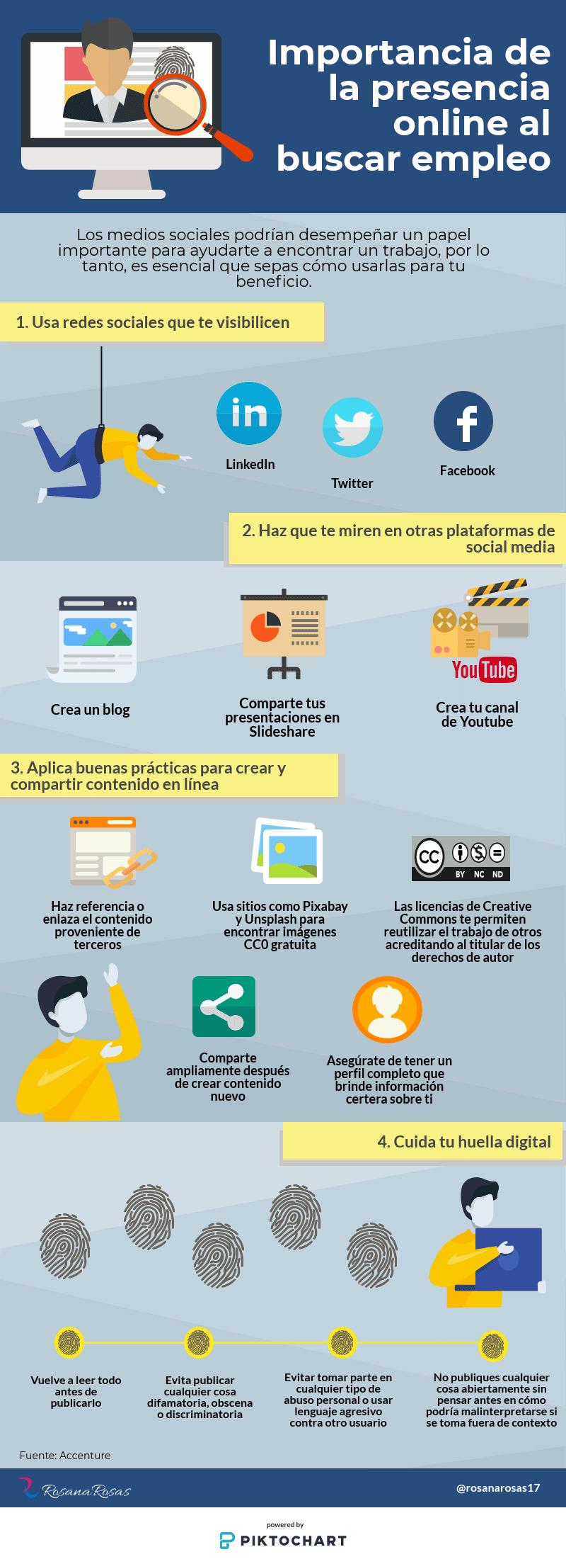 La importancia de la presencia online al buscar trabajo