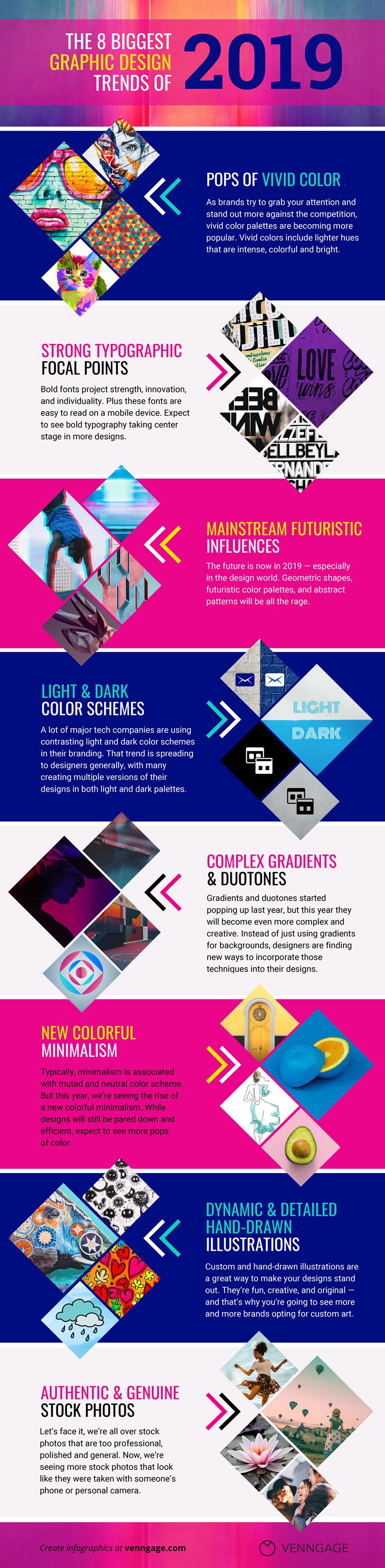 8 tendencias en Diseño Gráfico