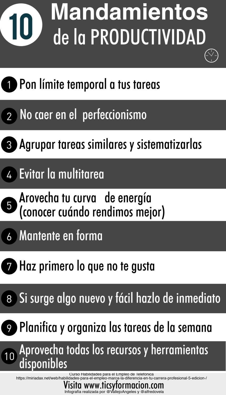 10 mandamientos de la Productividad