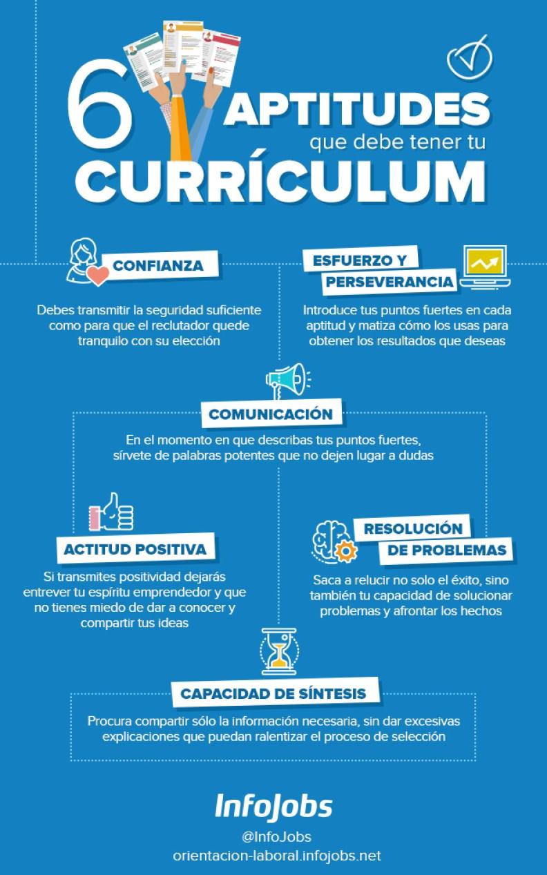 6 Competencias Que Debe Tener Tu Curriculum Vitae Infografia