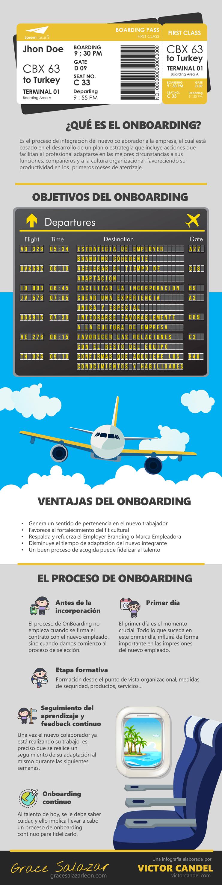Qué es el OnBoarding