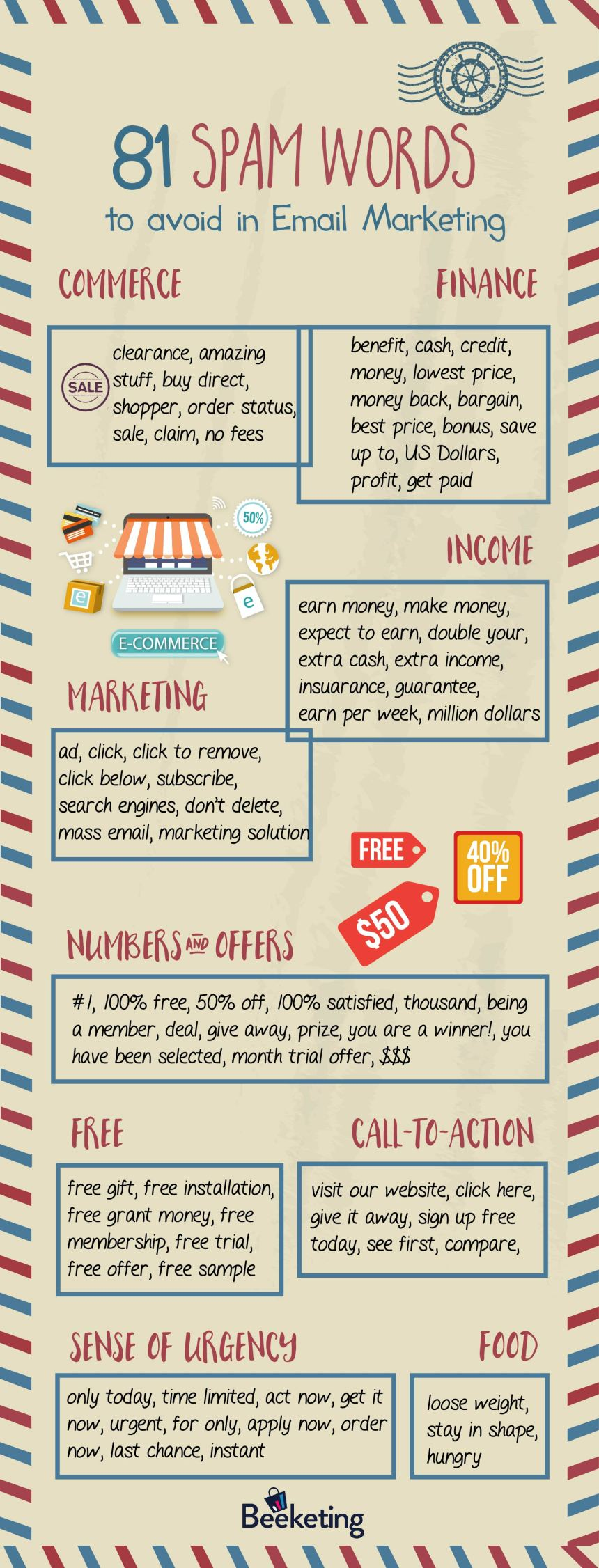 81 palabras spam que se deben evitar en email marketing