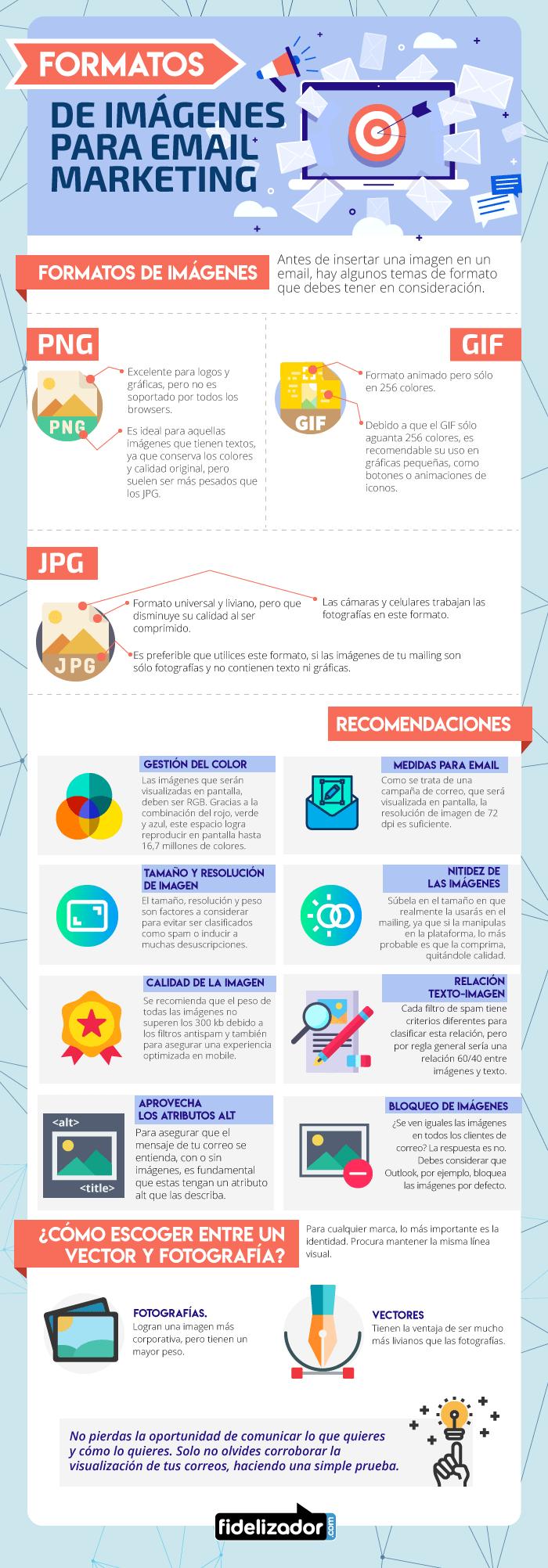 Formatos de imágenes para email marketing