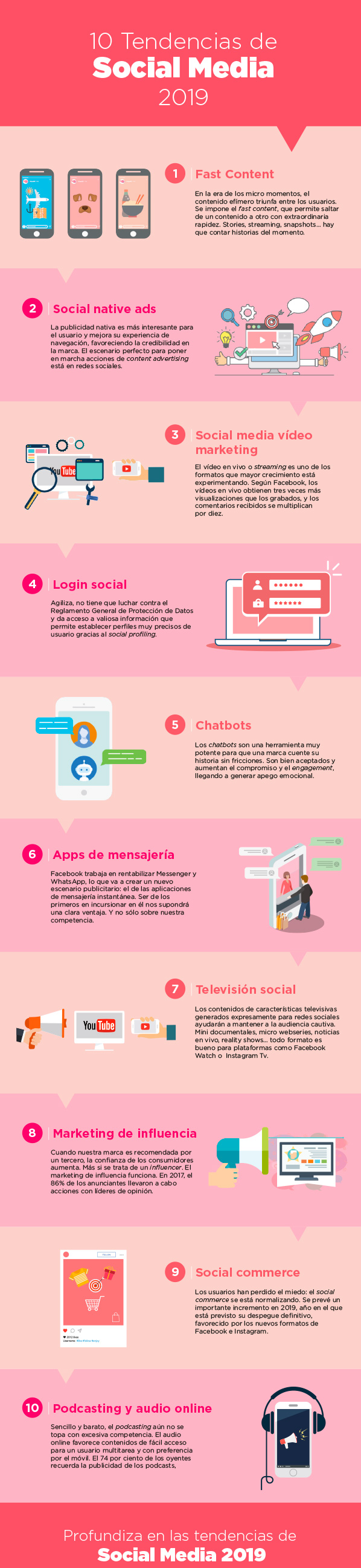 10 tendencias Social Media 2019