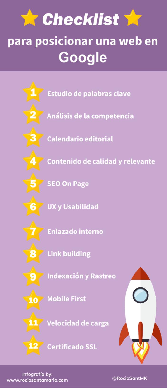 Checklist para posiciones tu web en Google