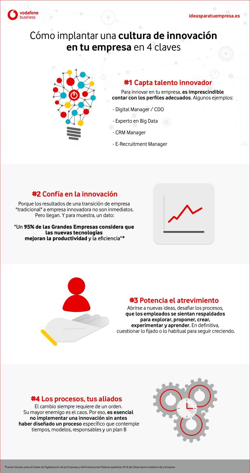 4 claves para implantar una cultura de innovación en tu empresa