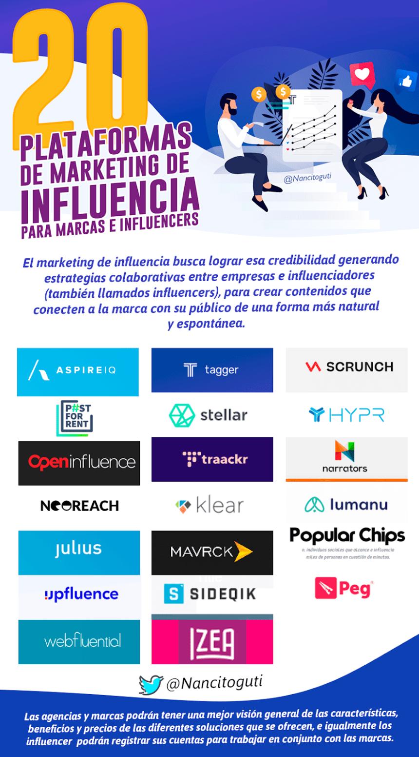 20 plataformas de marketing de influencia para marcas e influencers