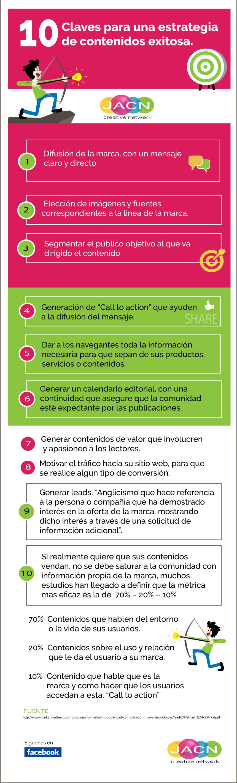 10 claves para una Estrategia de Contenidos