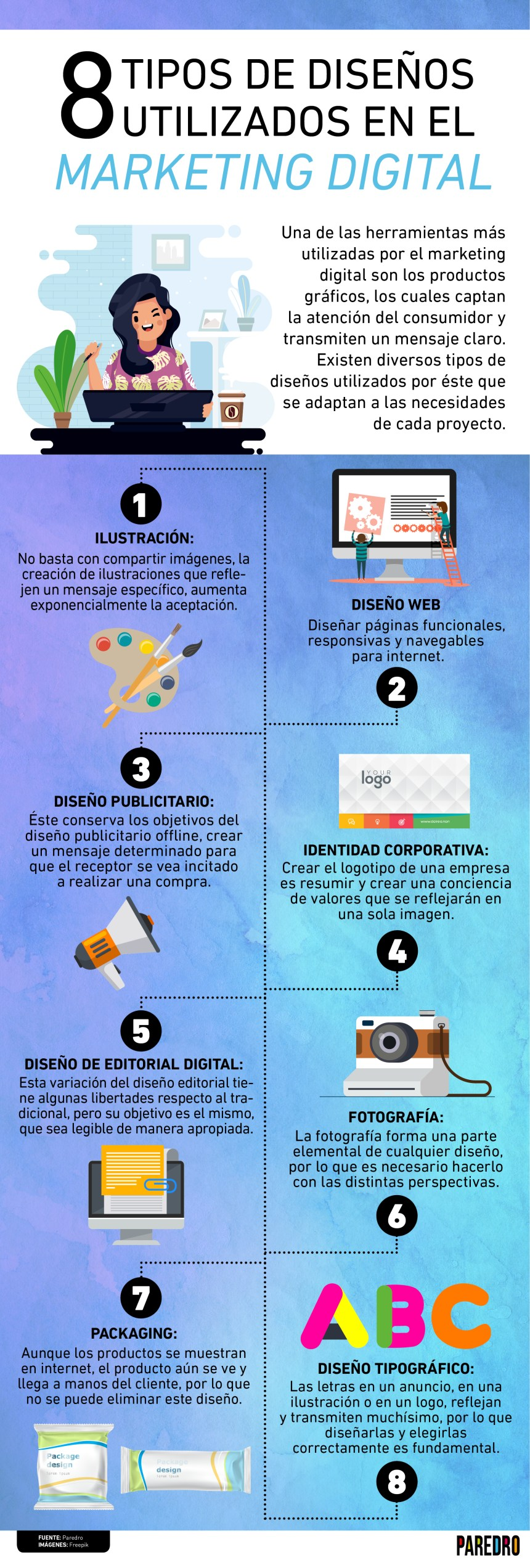 8 tipos de diseños utilizados en Marketing Digital