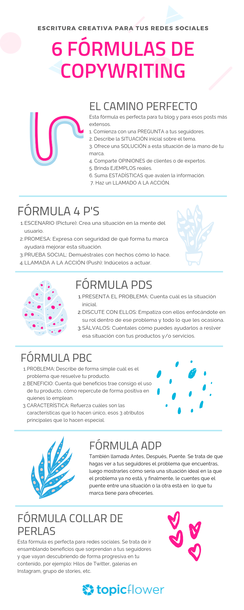 6 fórmulas de copywriting