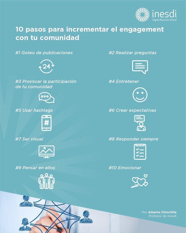 10 pasos para aumentar el Engagement con tu Comunidad