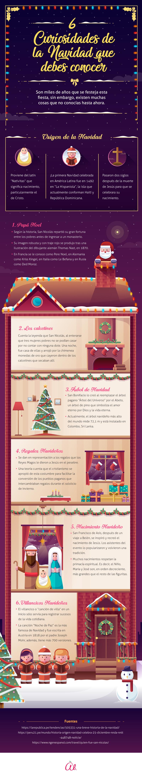 6 curiosidades sobre la Navidad