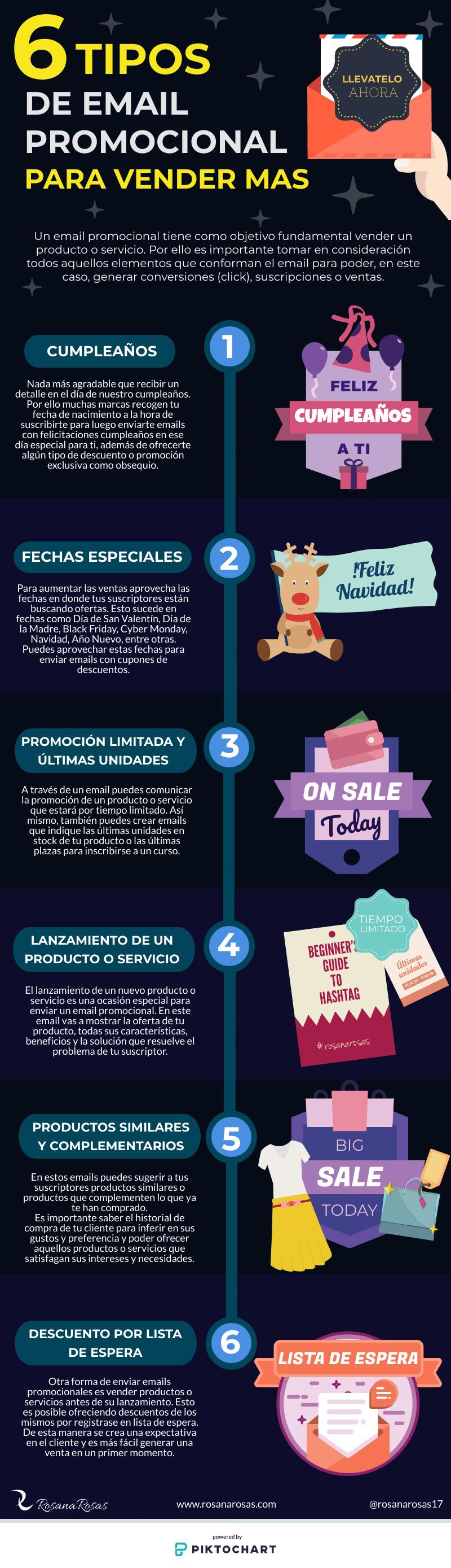 6 tipos de email promocional para vender más