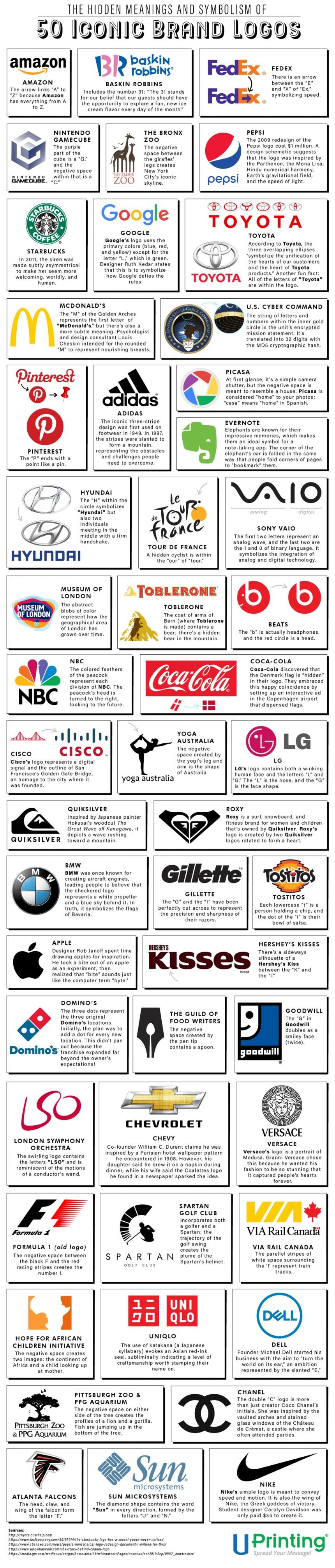 Mensajes ocultos y simbología de 50 Logos icónicos