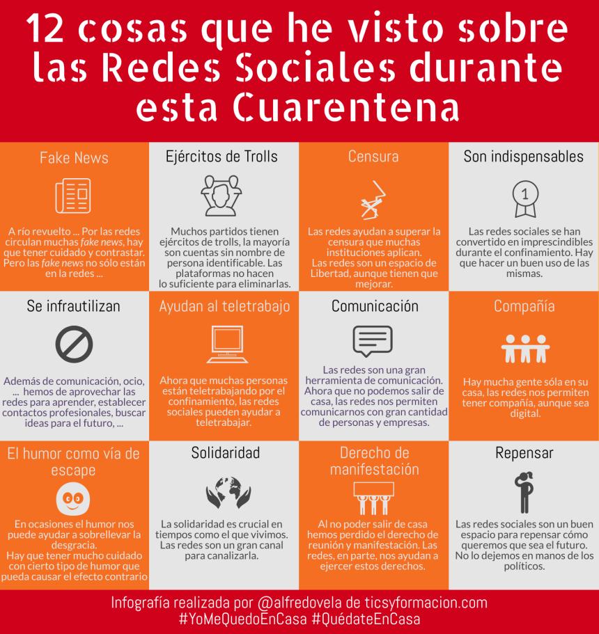 12 cosas que he visto sobre las Redes Sociales durante esta Cuarentena