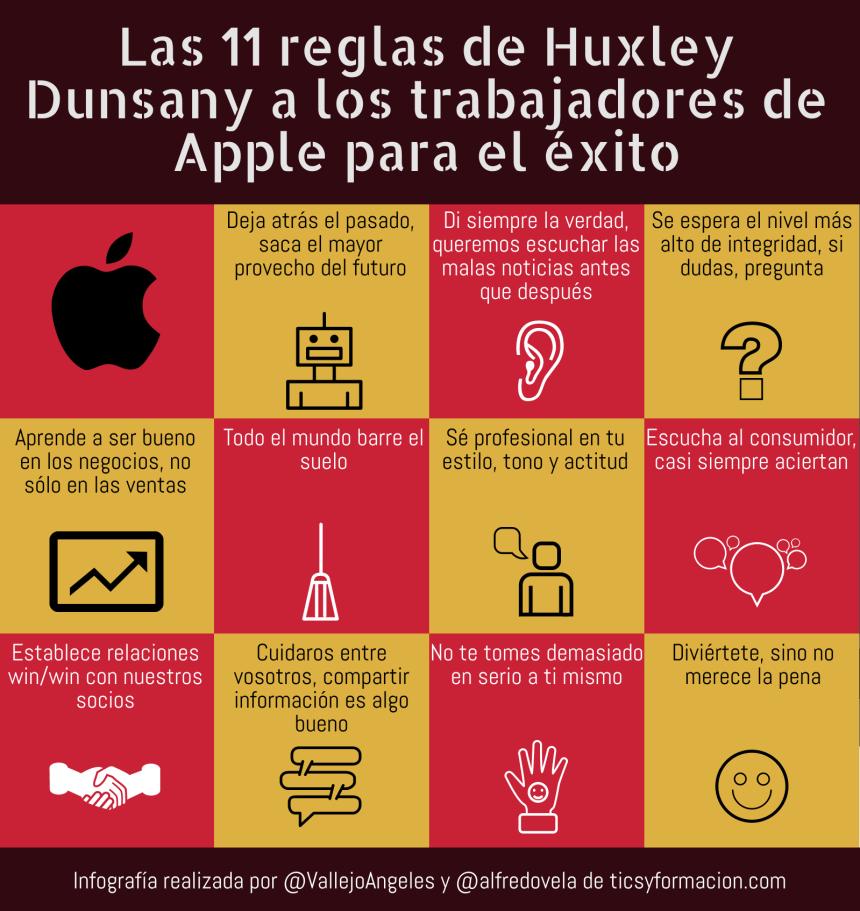 Las 11 reglas deHuxley Dunsany a los trabajadoresde Apple para el éxito