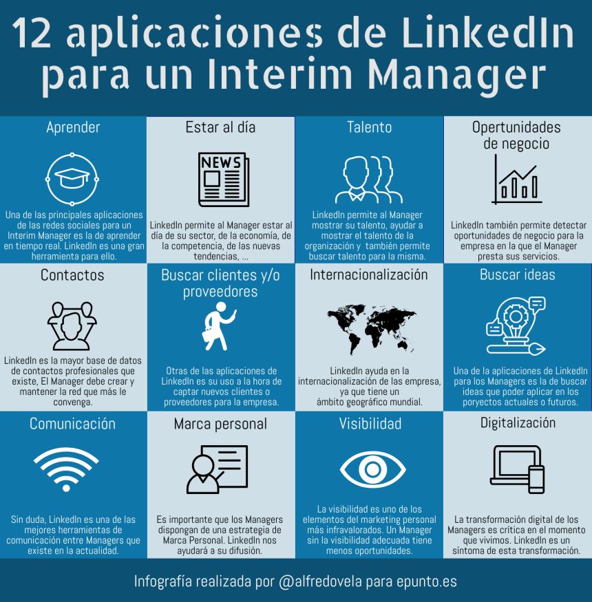 12 aplicaciones de LinkedIn para un Interim Manager