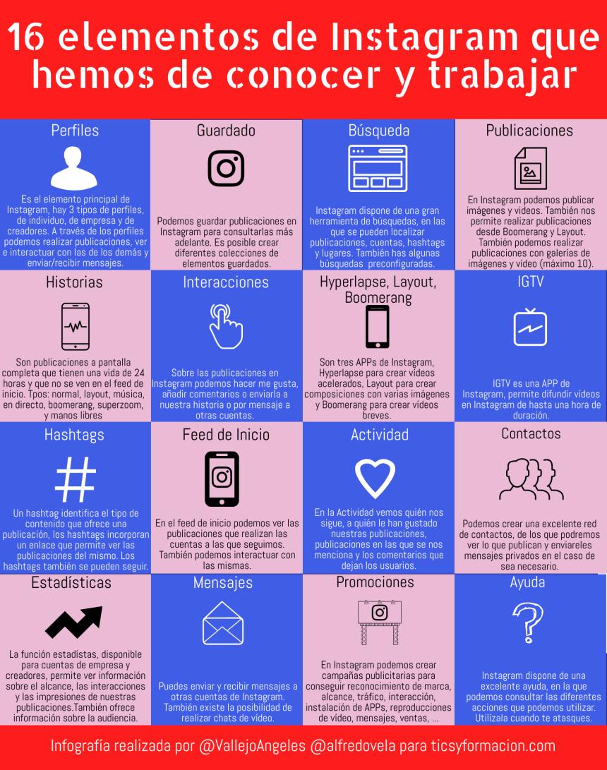 16 elementos de Instagram que hemos de conocer y trabajar