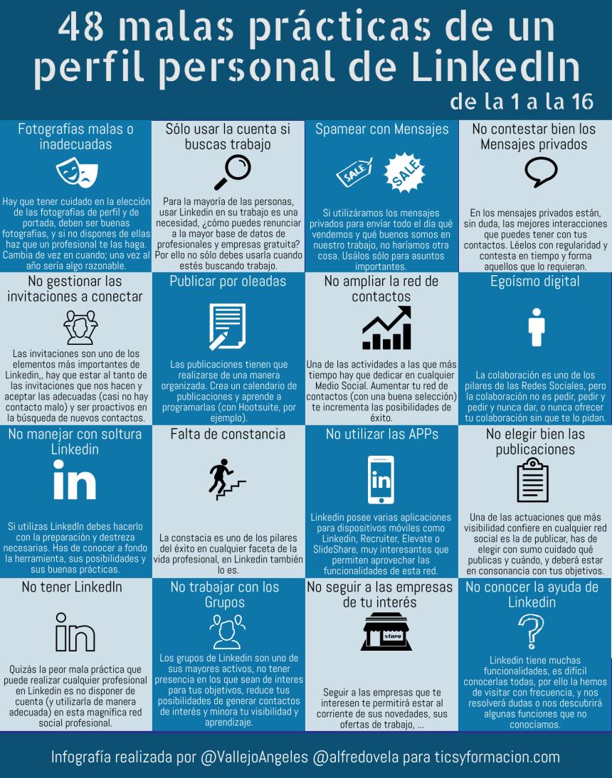 48 malas prácticas de un perfil personal en LinkedIn (de la 1 a la 16)