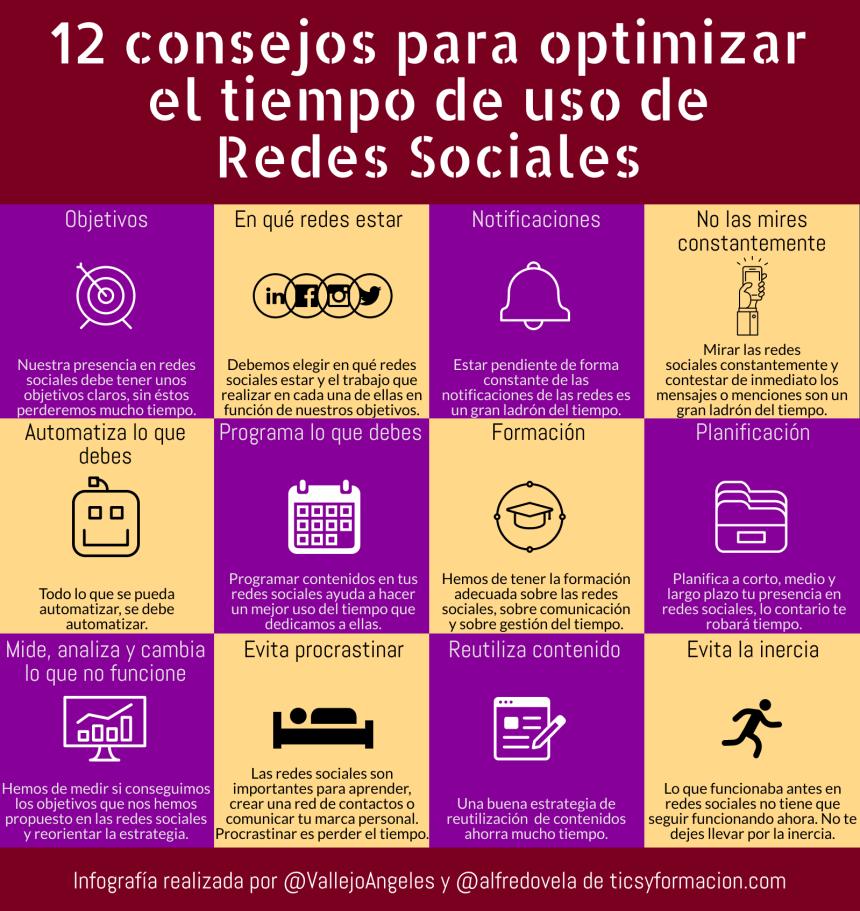 12 consejos para optimizar el tiempo de uso de Redes Sociales