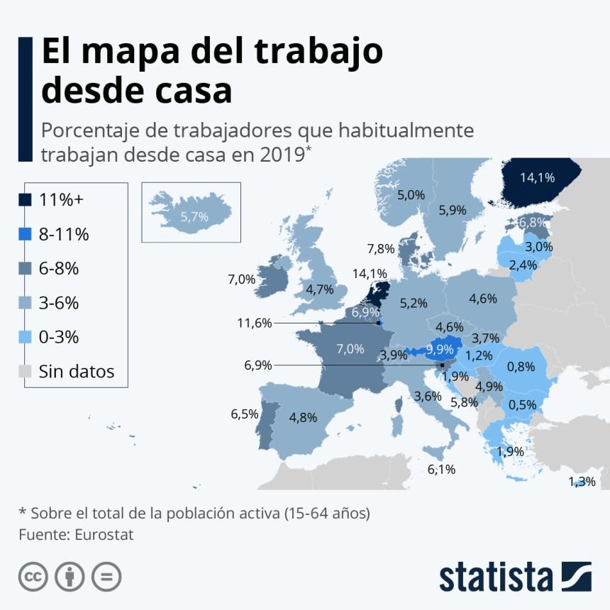 Mapa del teletrabajo en la Unión europea (2019)