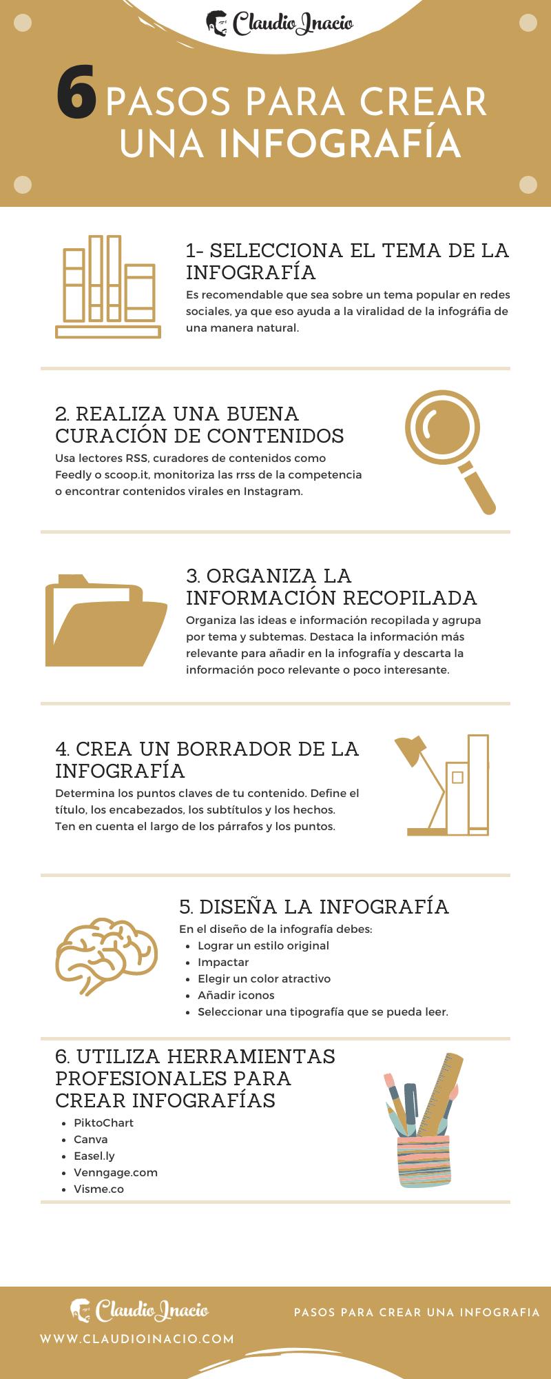 6 pasos para crear un Infografía