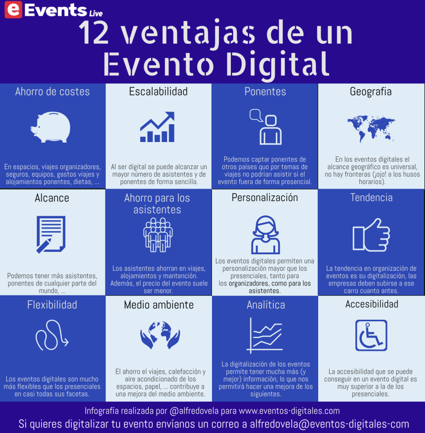 12 ventajas de un Evento Digital