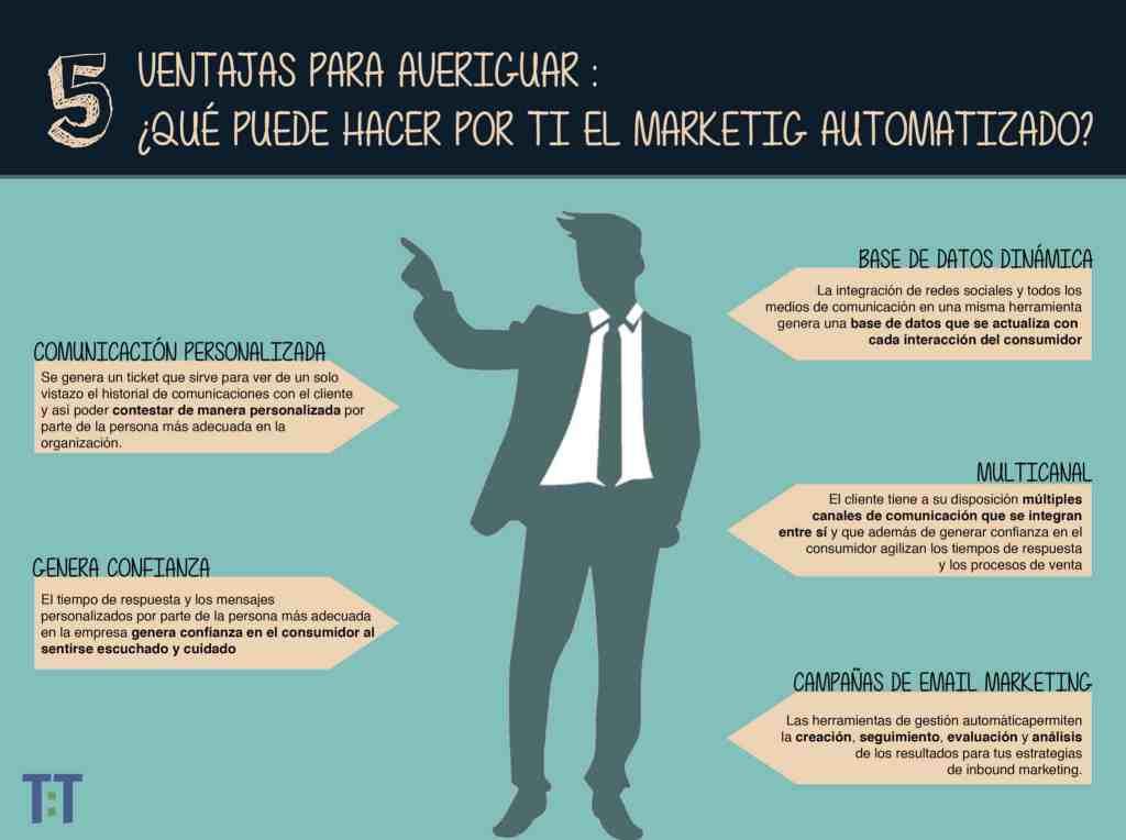 marketing automatico