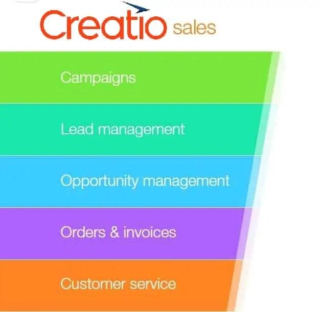 funciones creatio ventas