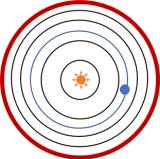 コペルニクスの宇宙
