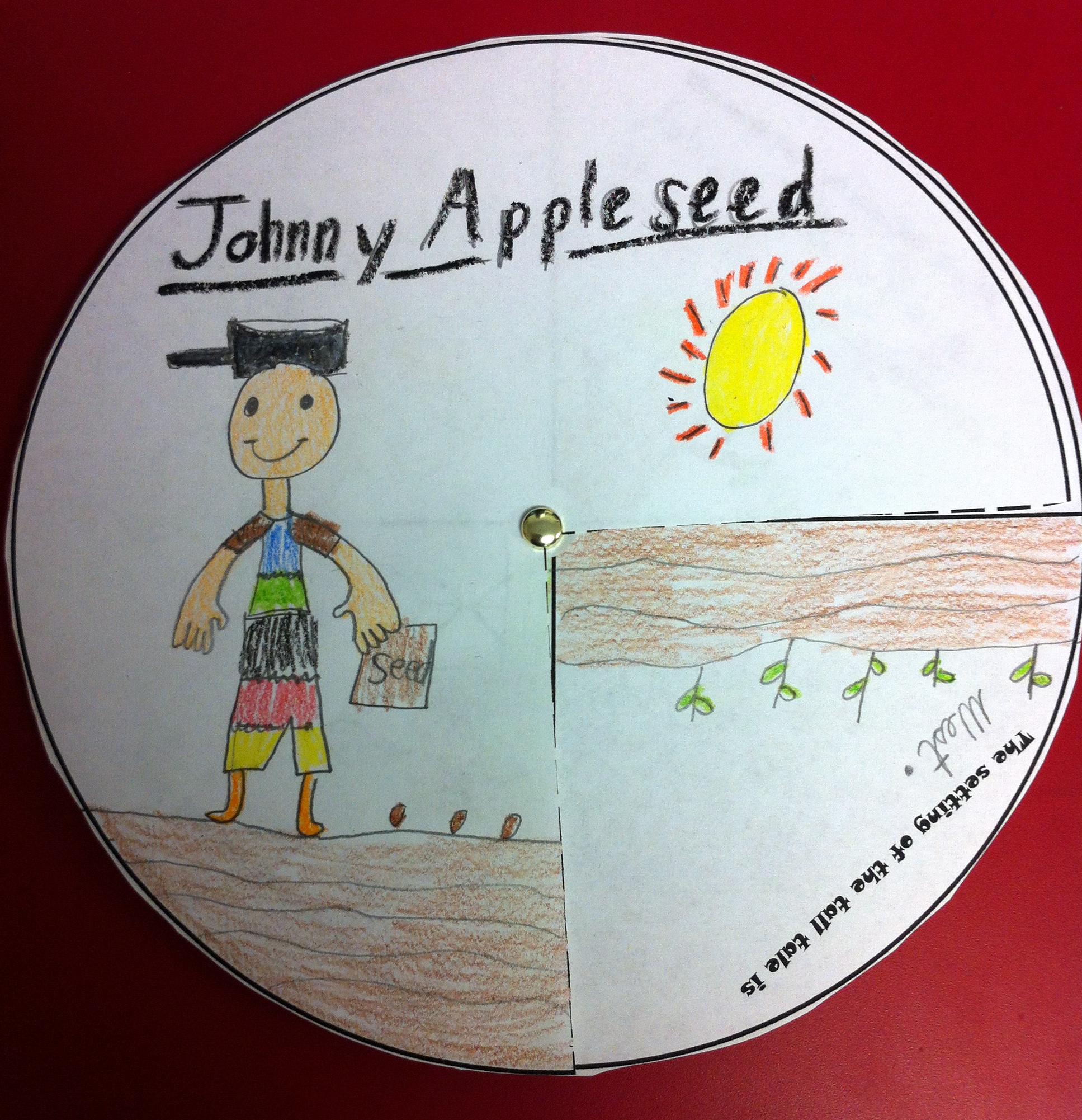 Worksheet Johnny Appleseed Hat
