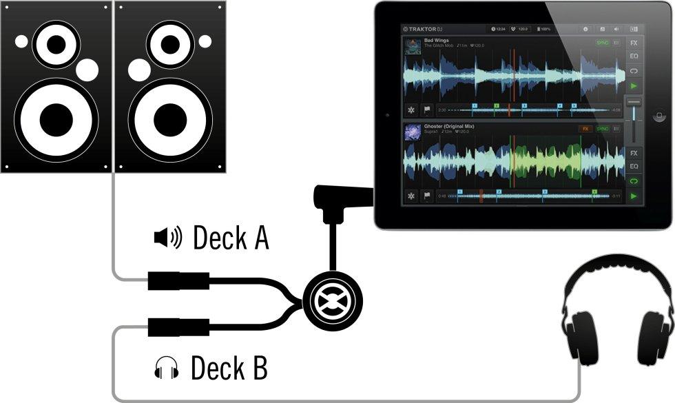 TRAKTOR DJ CABLEaf386b4409e