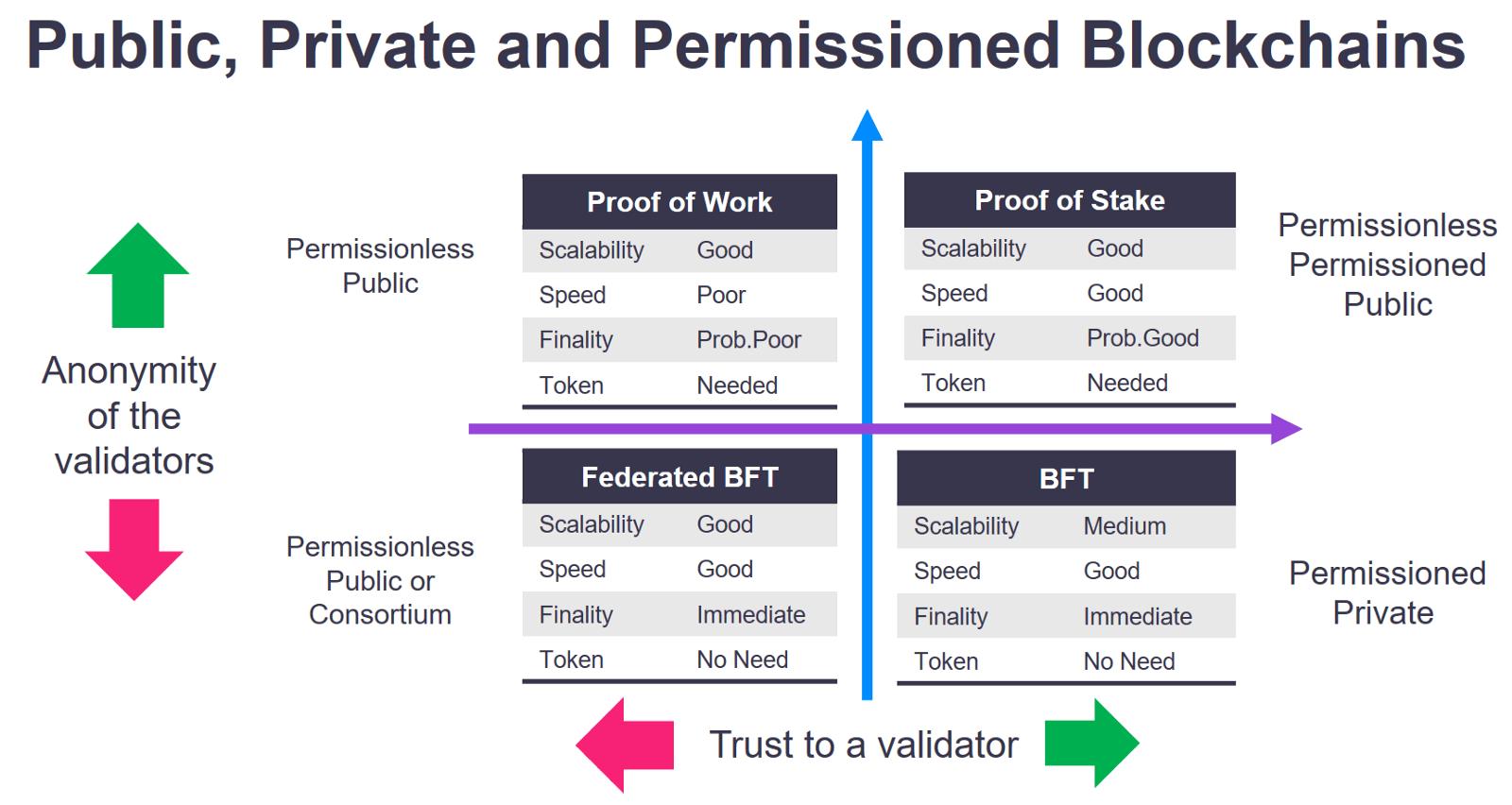 tiendientu.org-blockchain-la-gi-4