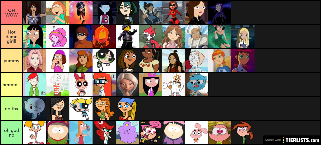 Ranking Female Cartoon Characters Off Of Their Looks Tier List Tierlists Com