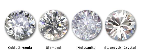 diferencias entre diamante natural y diamantes sintetico