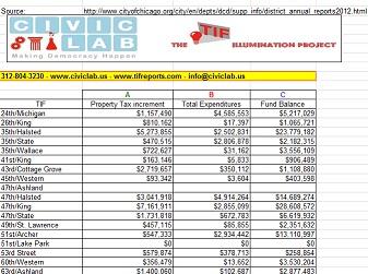 TIF spreadsheet