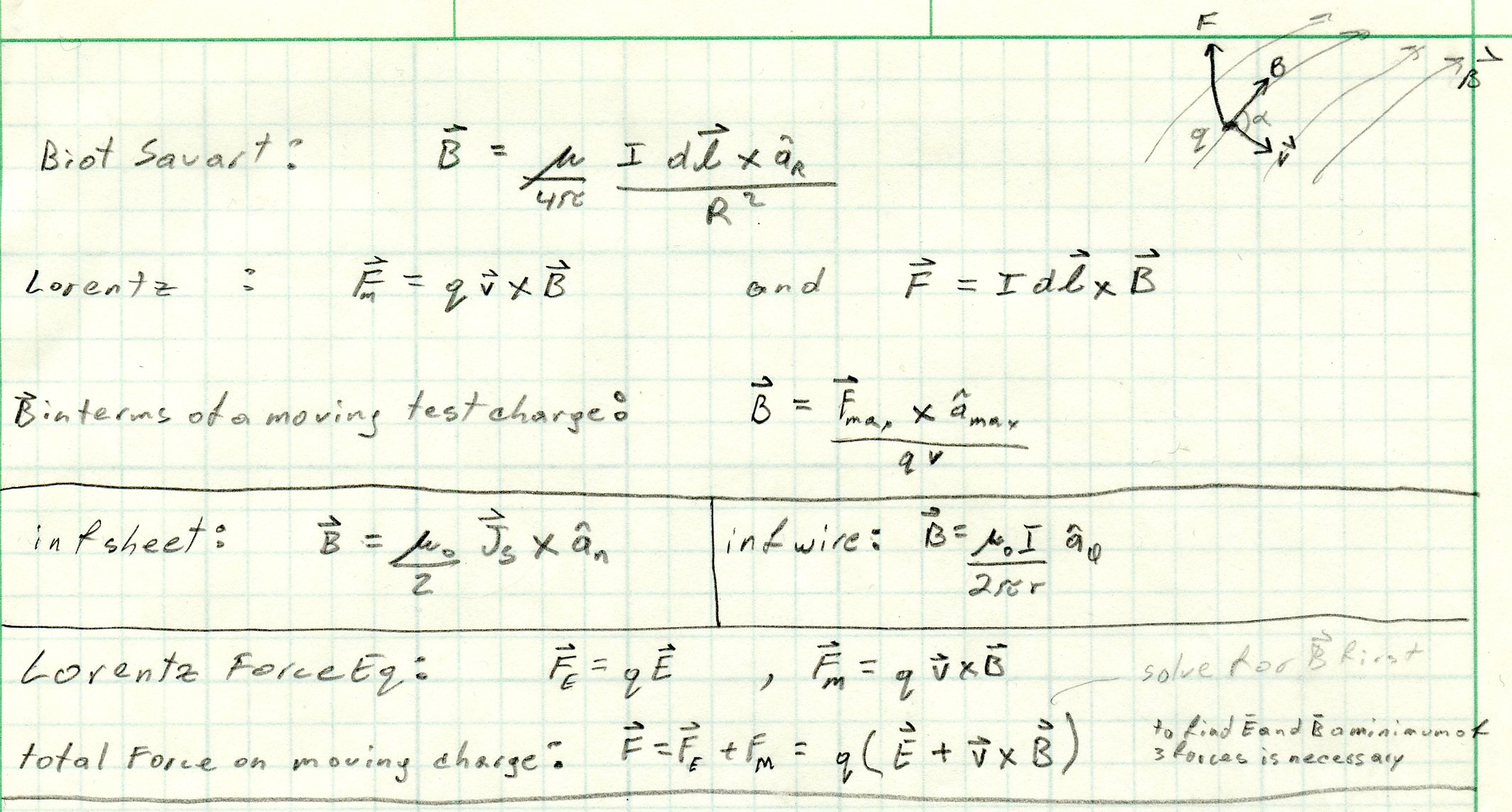 Magnetic Force Equations