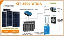 kit-3600-w-d