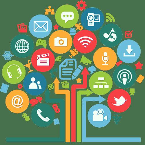 best digital marketing services in Bangalore